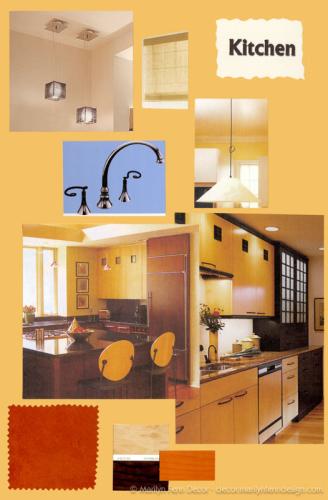 Kitchen Flat